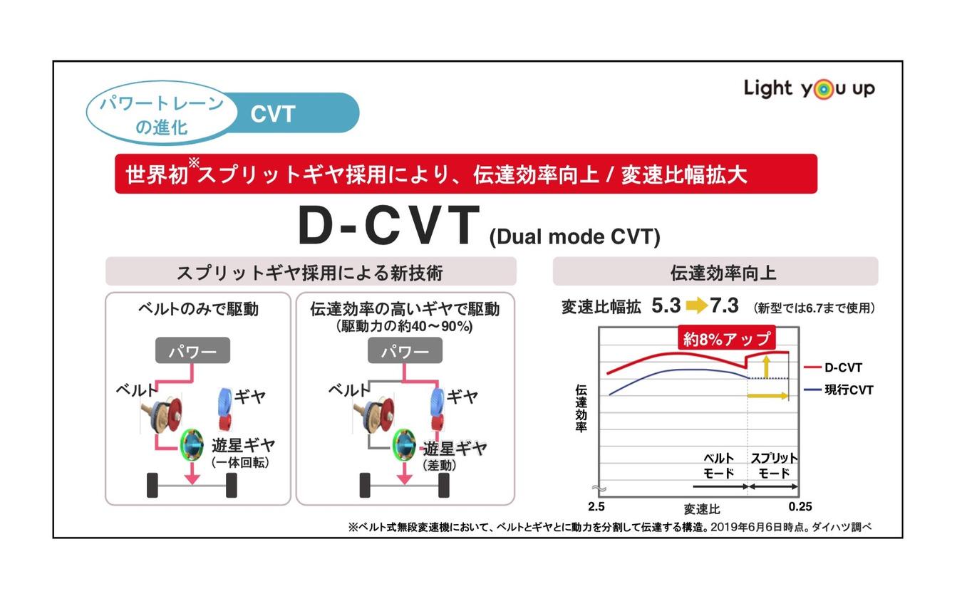 タントに搭載される「D-CVT」
