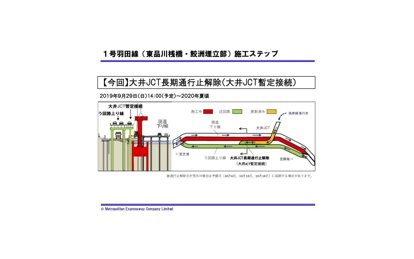 1号羽田線(東品川桟橋・鮫洲埋立部)施工ステップ
