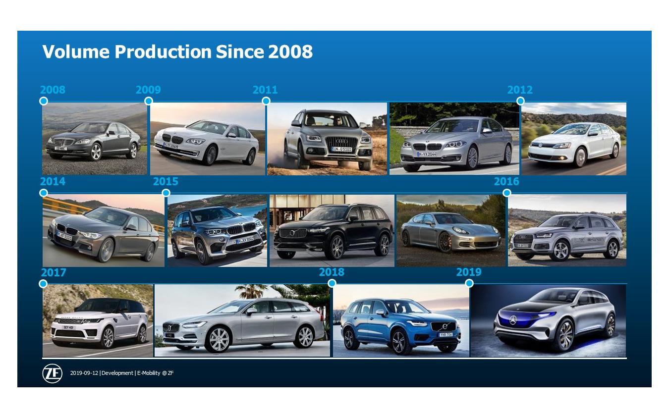 サプライヤーと完成車メーカーの関係性を変えうるCASE…フランクフルトモーターショー2019