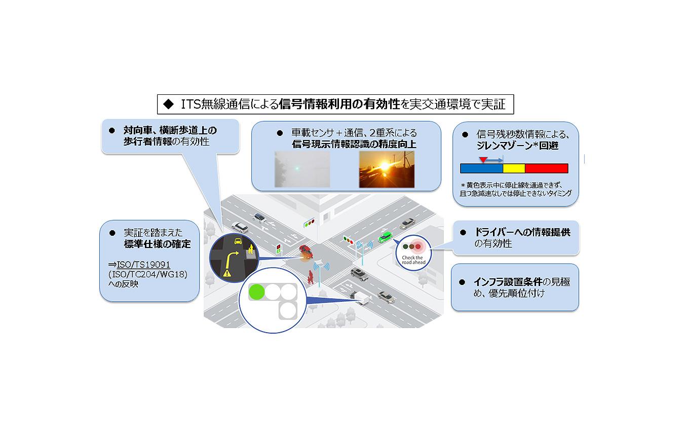 戦略的イノベーション創造プログラム(SIP)第2期 自動運転(システムとサービスの拡張) 東京臨海部 実証実験 記者発表会(内閣府 中央合同庁舎8号館/2019年10月15日)