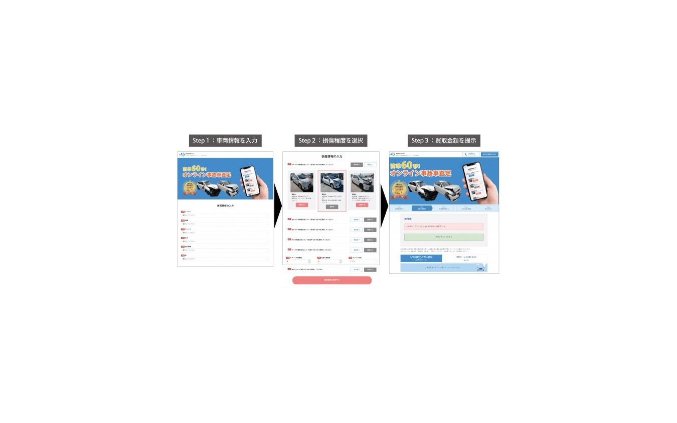 「オンライン事故車査定システム」のホームページ