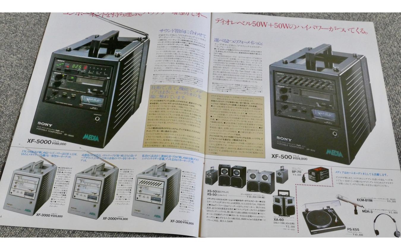 ソニー MEDIA(1980年)
