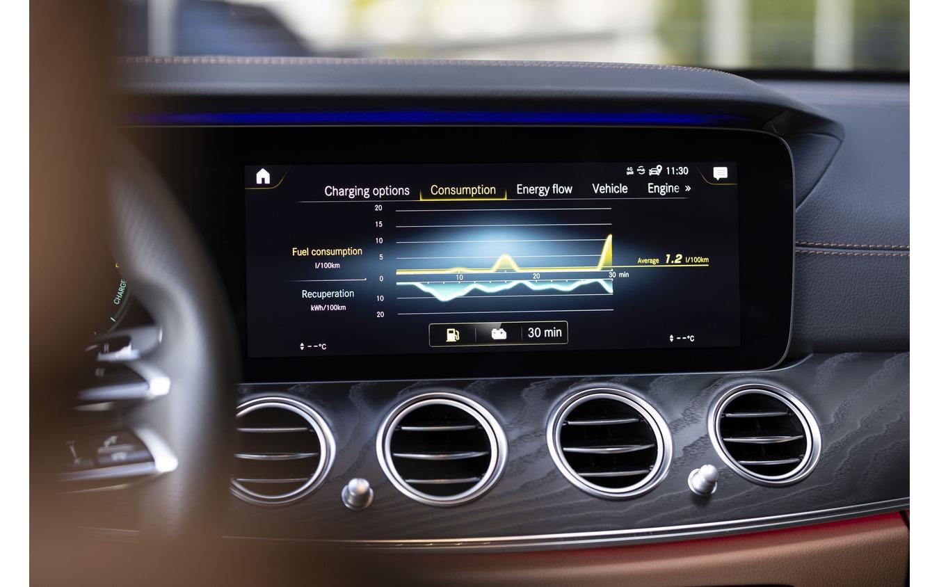 メルセデスベンツ Eクラス・セダン 改良新型のPHV「E 300 e 4MATIC」