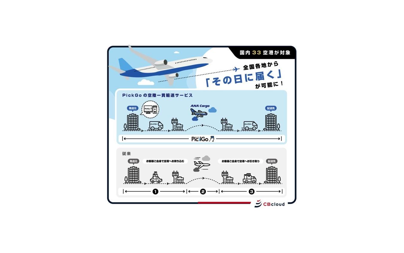 空陸一貫輸送サービスを拡大
