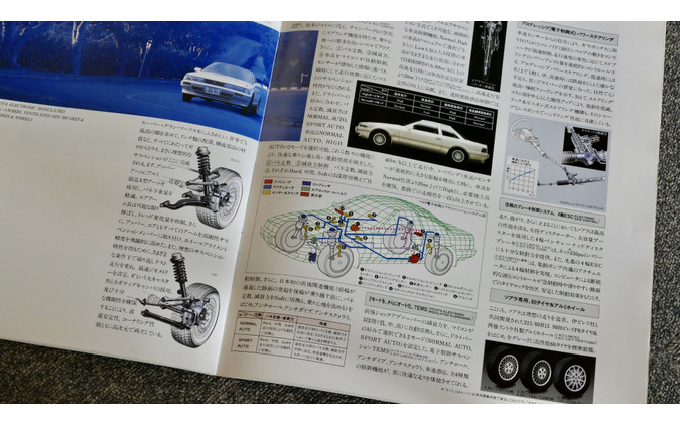 トヨタ ソアラ2代目(1986年)