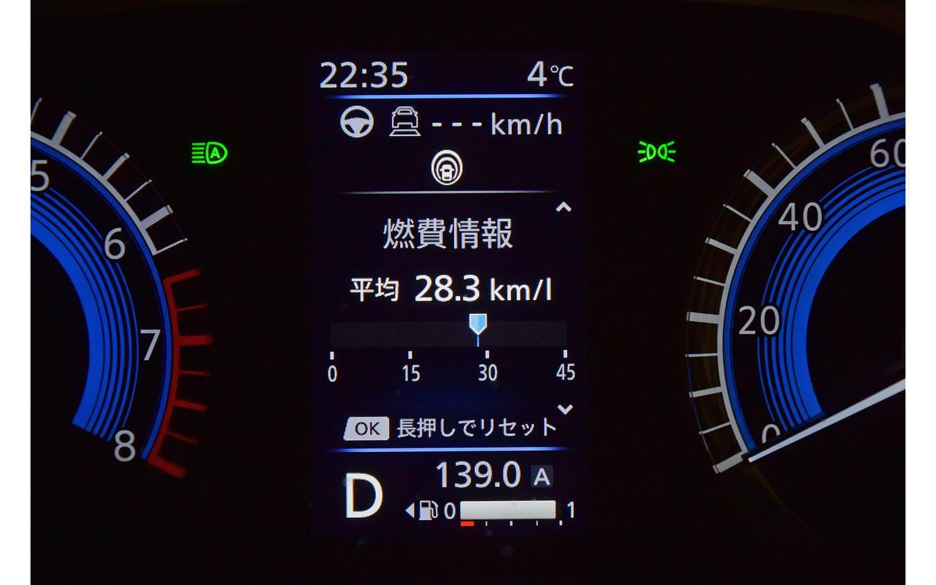 燃費は普段はリッター22kmくらいであったが、ハイブリッドの特性を生かした運転を心がけるとドーンと伸ばすことができた(実測値は27.1km/リットル)。
