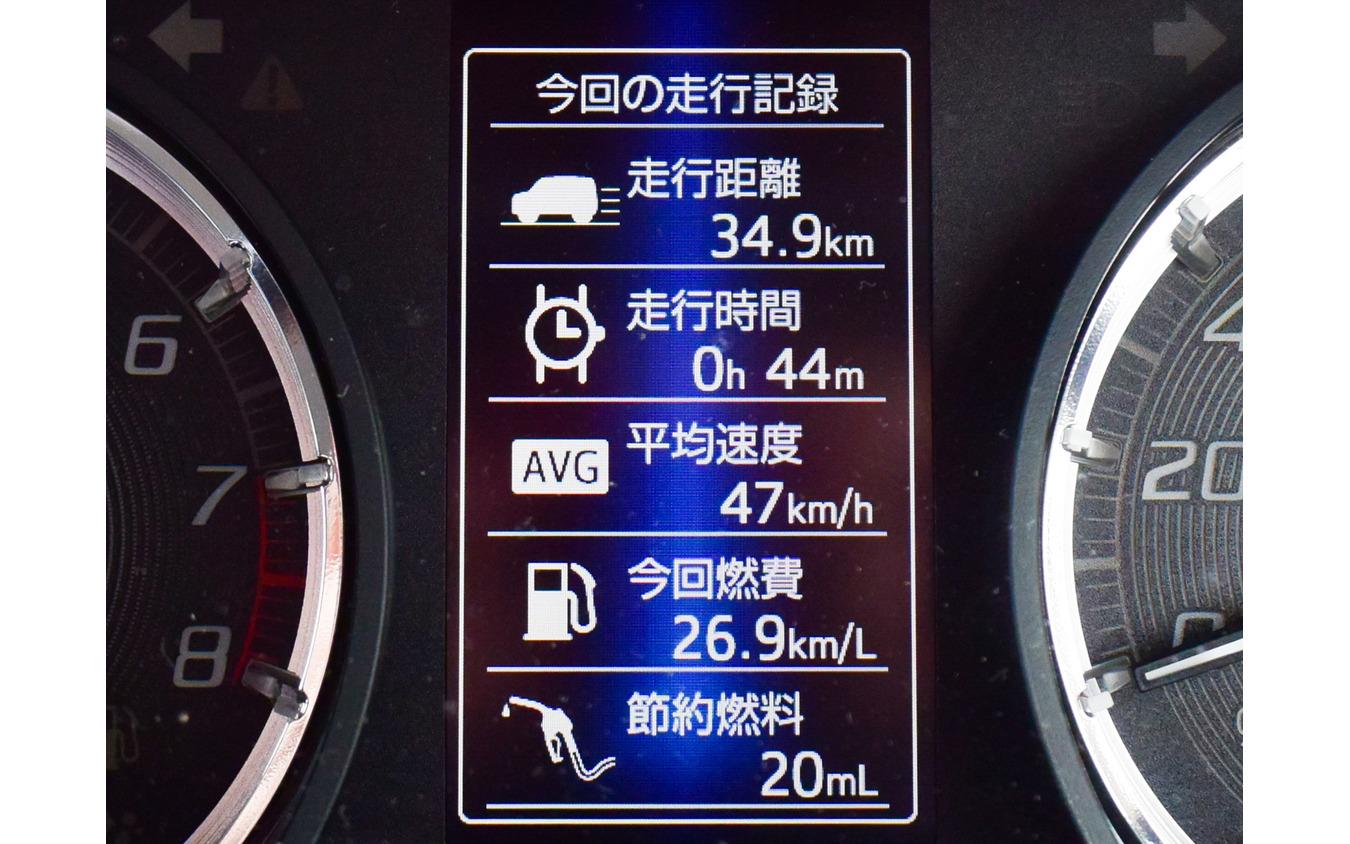 メインスイッチを切るとインパネにドライブデータが表示される。郊外ではこのくらいの燃費が出るのも珍しくなかった。