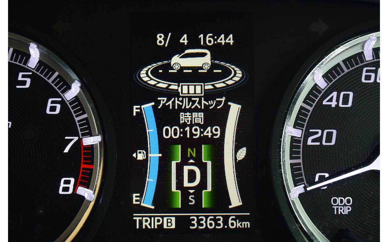 総走行距離3363.6kmの旅だった。