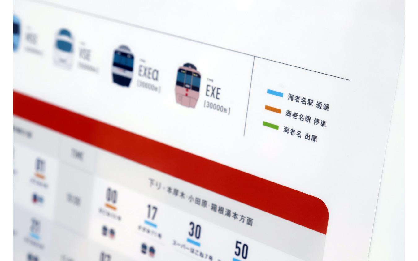 小田急ロマンスカーミュージアム:ステーションビューテラスに掲示されている時刻表