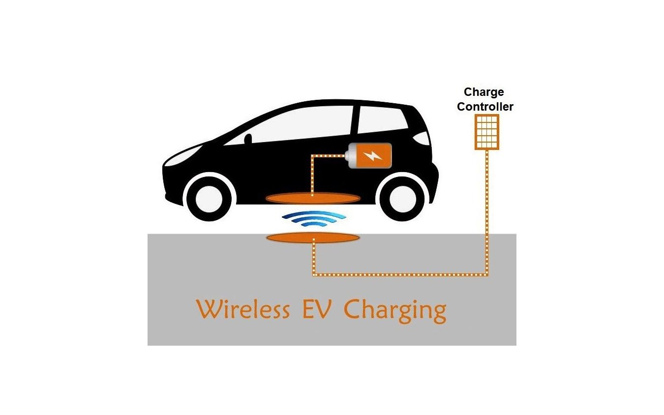 電気自動車向けワイヤレス充電市場