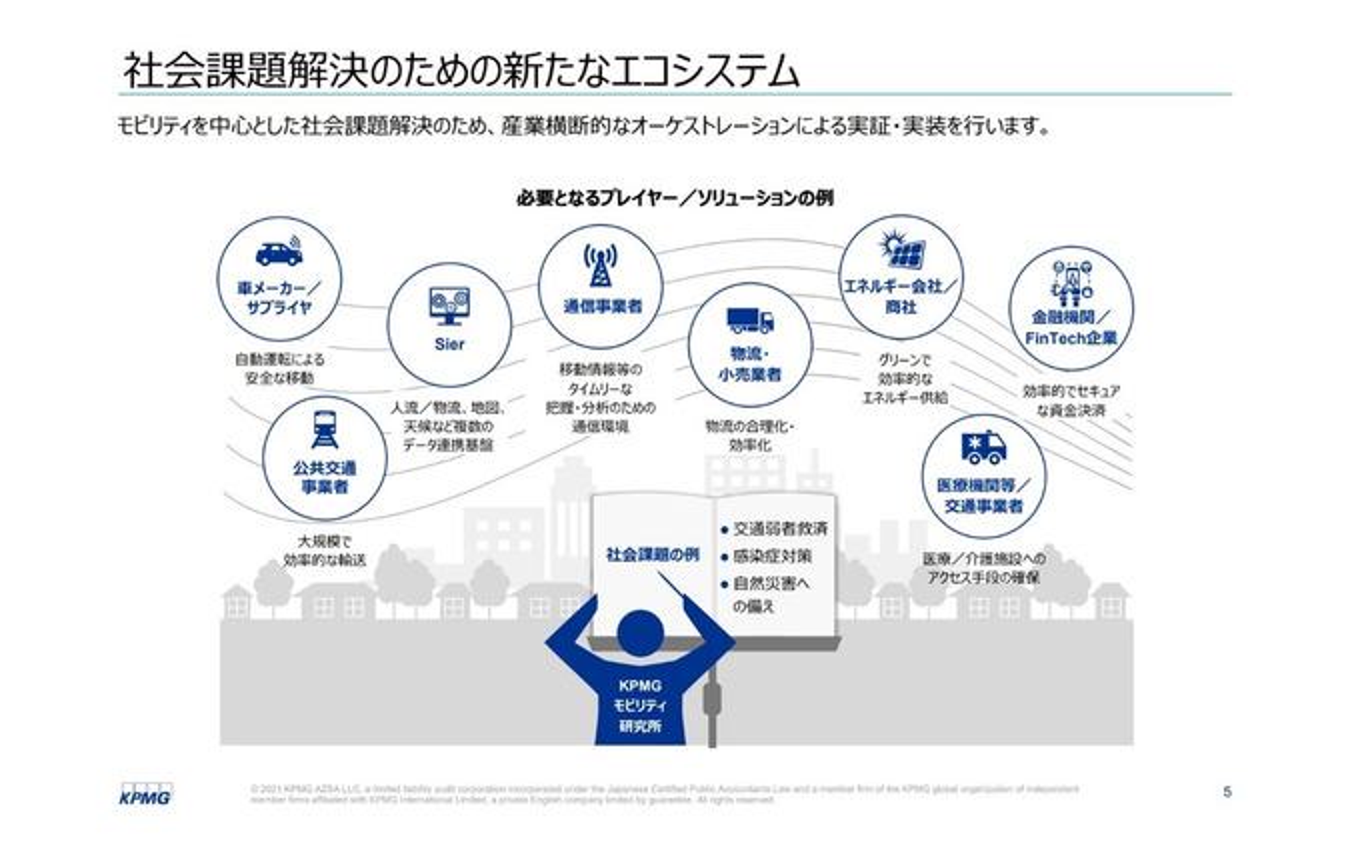 カーボンニュートラルとモビリティ~日本企業への影響と対応~…KPMGモビリティ研究所[インタビュー]