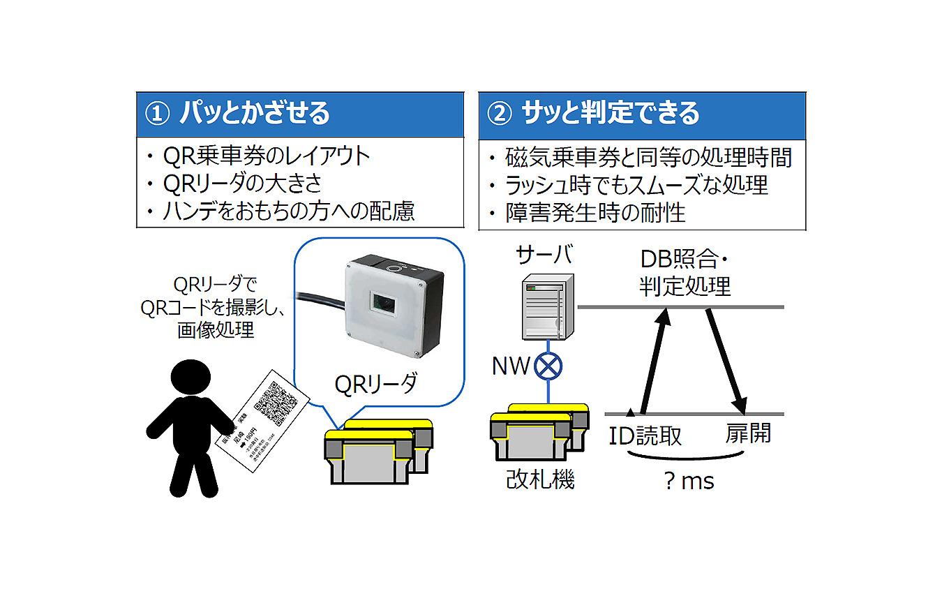 ナビタイムジャパン モビリティ勉強会 阪神電気鉄道編