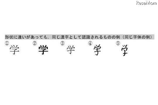 形状に違いがあっても同じ漢字として認識されるものの例(同じ字体の例)