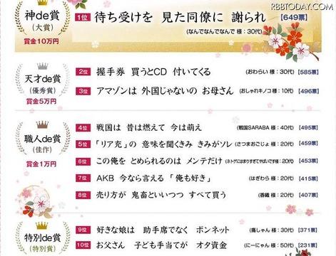 オタク川柳発表、大賞は「待ち受けを 見た同僚に 謝られ」に 大賞は「待ち受けを 見た同僚に 謝られ」。10位までの作品
