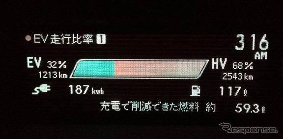 EVモード、HVモードの走行比率(2012年5月27日時点)