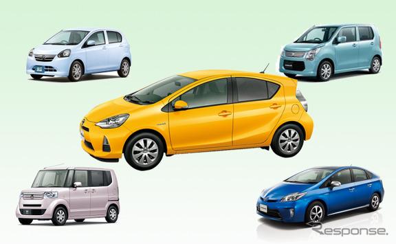 販売台数トップのアクアは、実燃費でも他車を大きく引き離し24.3km/リットルだった。