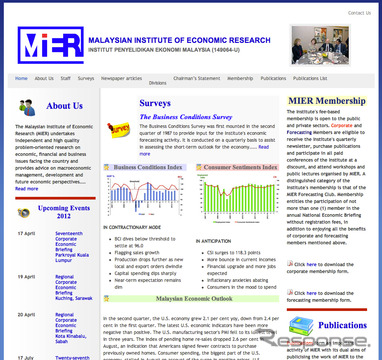 マレーシア経済研究所(MIER:MALAYSIAN INSTITUTE OF ECONOMIC RESEARCH)