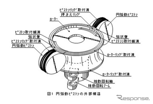 円弧動ピストンの外部構造