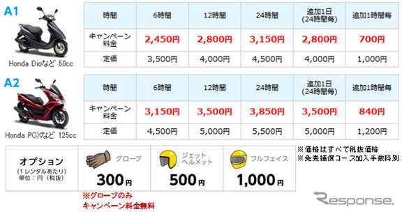 バイクレンタル料金表