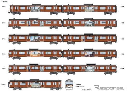 東京駅開業100周年を記念して運転される山手線ラッピング列車のイメージ。丸の内駅舎と同じ赤レンガ色で装飾される。