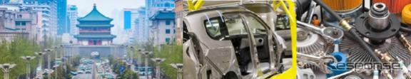 中国の自動車部品製造産業の動向(イメージ)