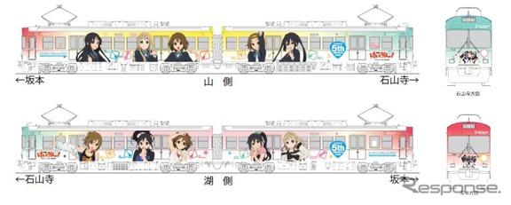 10月6日から運行を開始する「けいおん!」ラッピング電車のイメージ。700形2両編成1本に装飾を施す。