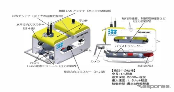 海上技術安全研究所が開発に着手するホバリングAUVシステム