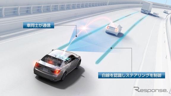 トヨタの自動運転技術(参考画像)