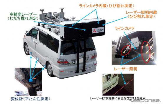 三菱電機が開発した路面性状計測車両