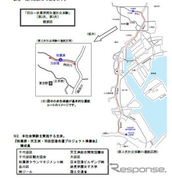 羽田~秋葉原の舟運の社会実験