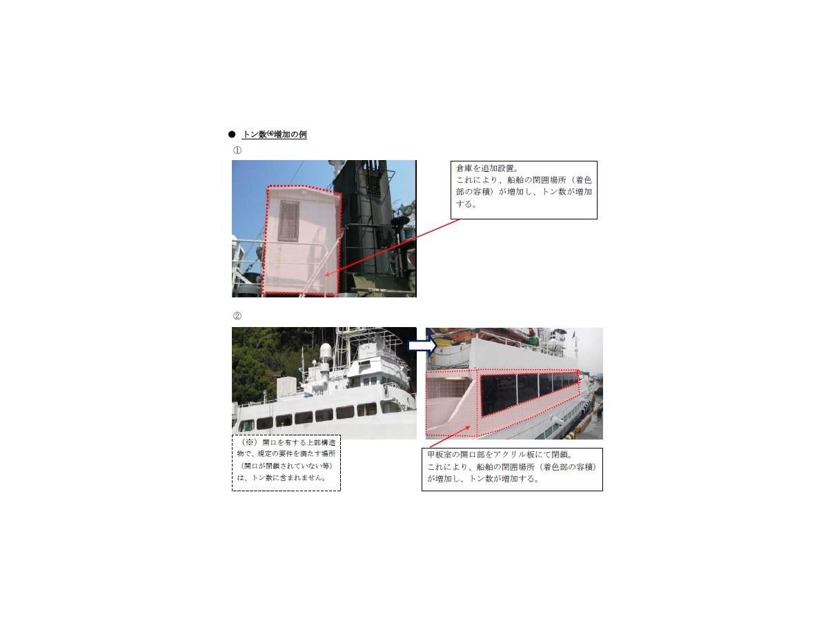 船舶トン数立ち入り検査結果、漁船の20%が是正措置…2013年度国土交通 ...