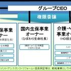 損保ジャパン日本興亜HD、社名を「SOMPO」に…新たな経営体制を導入