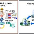 NECと産総研、AIの共同研究室新設で合意