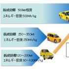 NEDO、EV航続距離500kmを実現する革新型電池の開発に着手