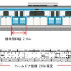 JR東日本、鶴見駅の京浜東北線ホームにもホームドア設置へ…6月以降に着手