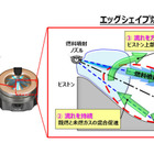 マツダ、SKYACTIV-Dの燃焼室構造が全国発明表彰 恩賜発明賞を受賞