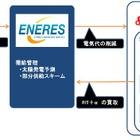 エナリス、大阪いずみ市民生活協同組合と太陽光電力の部分供給で協業