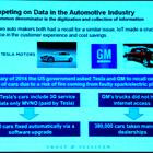 """自動車関連企業にも新風、新産業を創造する""""サイバーフィジカルシステム""""とは"""
