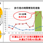 秋のトヨタ交通安全キャンペーン 9月21日~10月31日…敬老の日イベントも実施