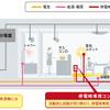 東京ガスとパナソニック、マンション向けエネファームの新製品を発売