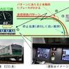 埼京線に無線式の列車制御システム…JR東日本「ATACS」11月4日から
