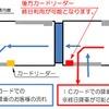 富山ライトレールの「信用降車」を終日に拡大 10月15日から…ICカード乗車券限定