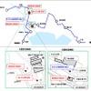 大船渡線BRTの陸前高田駅が新市街地へ移転…JR東日本、市役所付近には新駅整備