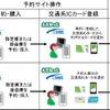 JR3社がICカードによる新幹線チケットレスサービスを開始へ 2019年度末…「モバイルSuica特急券」は廃止に