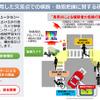 日本無線など、AIを活用して交通信号制御を高度化する技術を研究