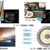 トイレで動けなくなった人や忘れ物を早期発見、アウトラインセンサーをNEXCO中日本が開発
