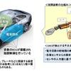 OBDを使った車検の不合格は2024年以降から 国交省検討会がまとめ