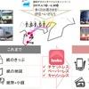 観光型MaaS、アプリ「Izuko」で伊豆エリアをシームレスに…日本初 4月1日から実証実験
