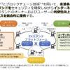北海道電力など、ブロックチェーンを活用したEV充電設備管理システムを研究