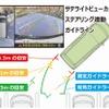市販ナビ対応のアルヴェル用サテライトビューカメラ、ステアリング連動ガイドライン表示機能を実装